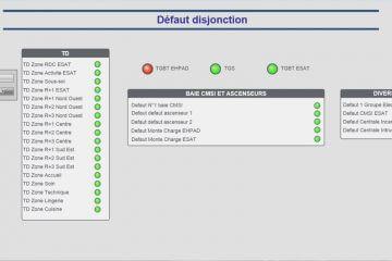 DFT disjonction