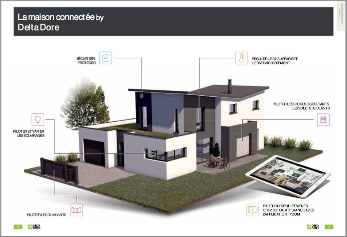 Solution de maison connectée